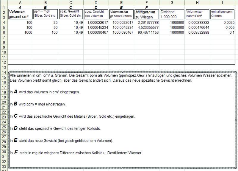 ppm-Tabelle neu